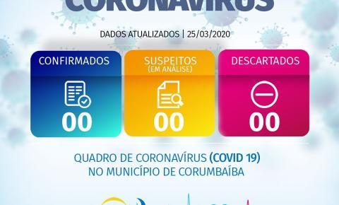 Prefeitura de Corumbaíba divulga dados sobre casos de Corona Vírus na cidade