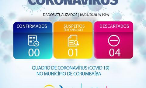 Novo boletim da Secretaria Municipal de Saúde de Corumbaíba indica novo caso suspeito de Covid - 19