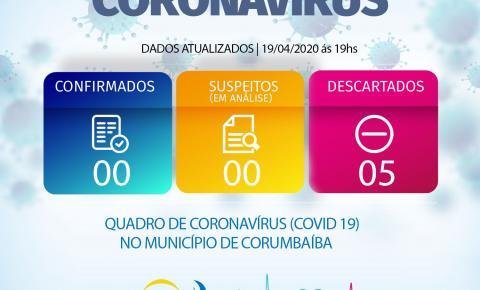 Casos suspeitos de Covid - 19  são descartados em Corumbaíba
