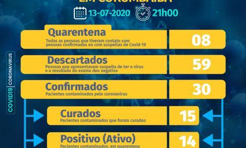 Corumbaíba chega a marca de 30 contaminados com o covid - 19