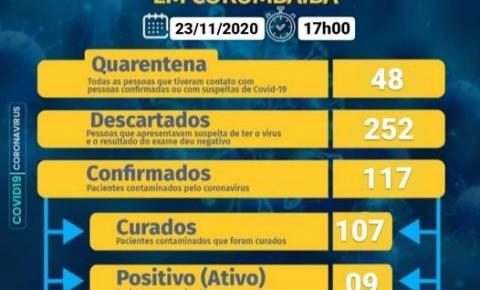 Prefeito e vice - prefeito eleitos Sebastião Rodrigo Cebola e Divino Carneiro estão internados no Hospital Nossa Senhora Aparecida de Caldas Novas